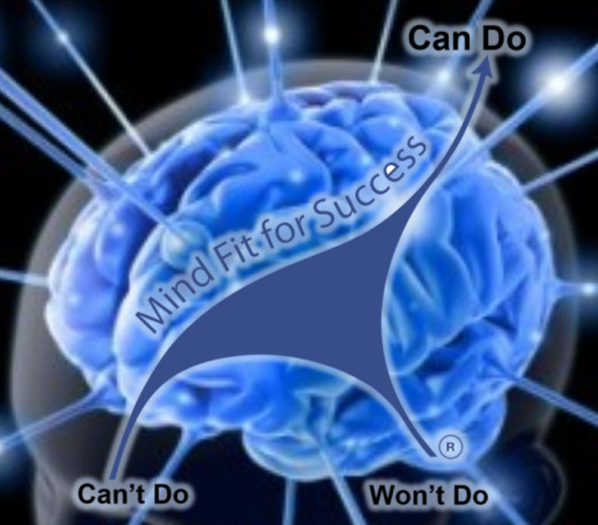 Mind Fit Ltd - Developing 'can do' people.