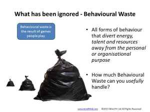 What has been ignored - Behavioural Waste